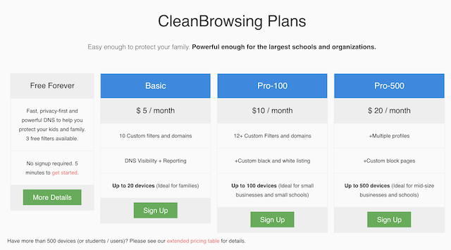 OpenDNS Alternatives - CleanBrowsing